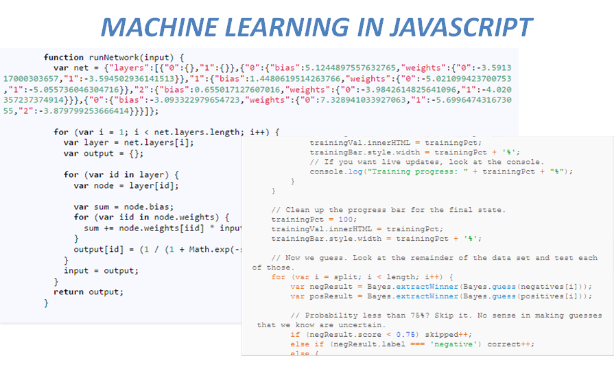 Machine Learning in Javascript- A compilation of Resources